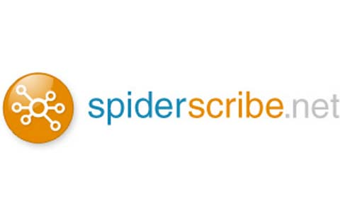 Brainstorming Tools: Bubbl.us and SpiderScribe   Your ...